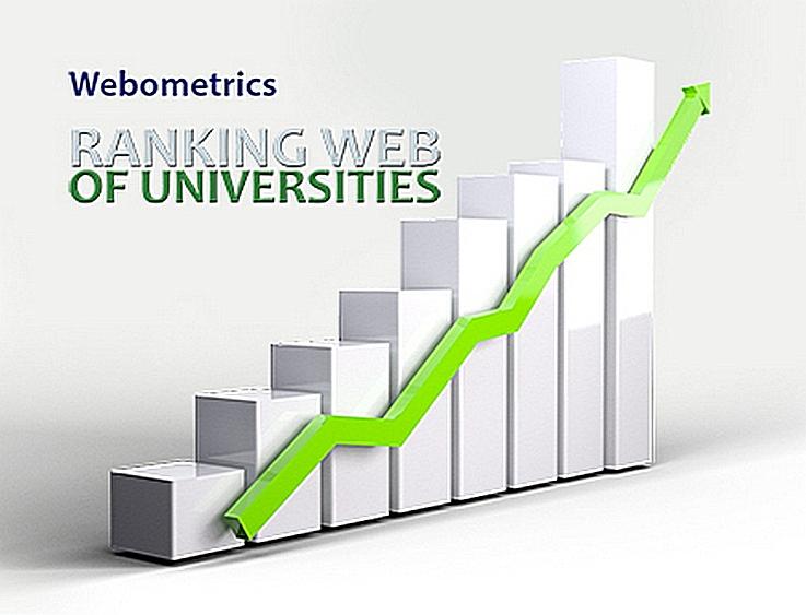 Ranking Web of Universities