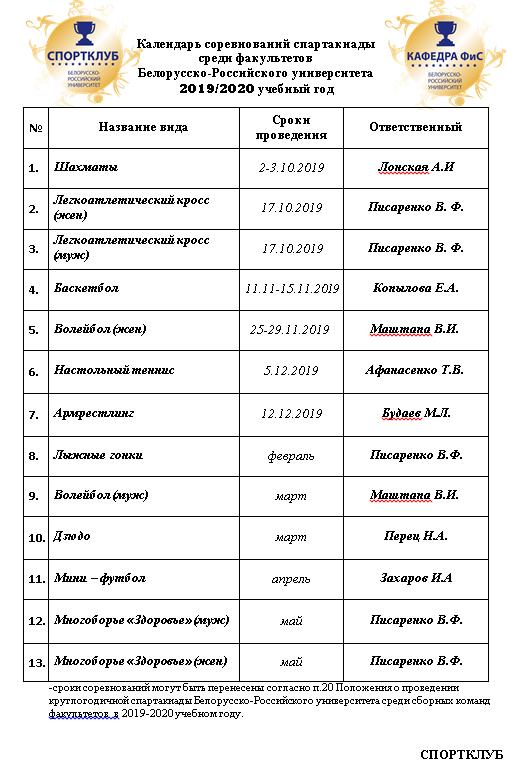 Календарь соревнований спартакиады